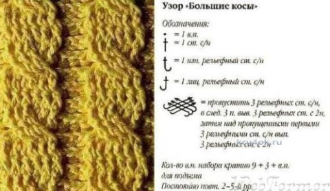 Юбка крючком. Работа Аксиньи Григ вязание и схемы вязания