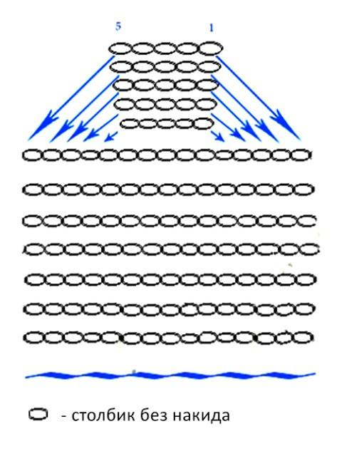 Носочки крючком, схема вязания пятки: