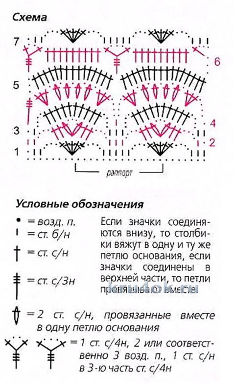 Ажурный топ. Работа Елены Владимировны вязание и схемы вязания