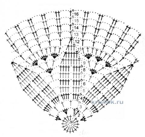 Комплект Изабелла. Авторская работа Валентины Литвиновой вязание и схемы вязания