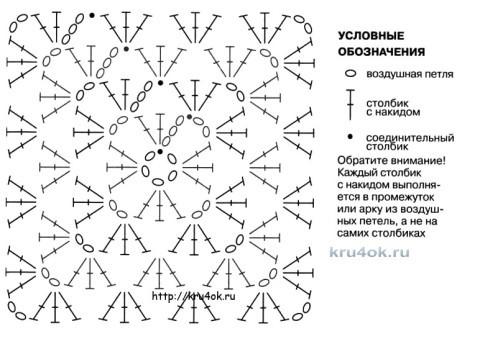 Летняя кофточка крючком. Работа Светланы вязание и схемы вязания