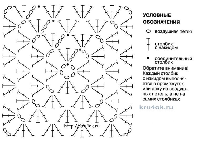 Узоры квадратов связанных крючком
