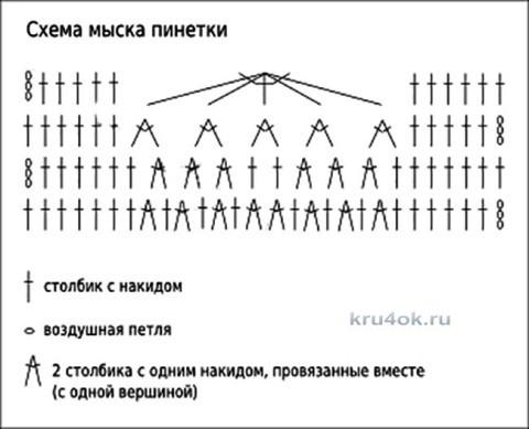 Каменских, Анастасия Алексеевна Википедия 20