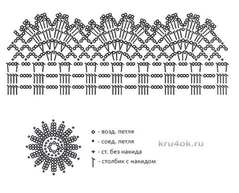 Платье Сати. Работа Олеси Петровой вязание и схемы вязания