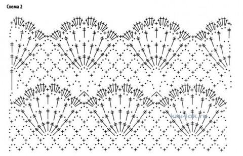 Сарафаны для девочек. Работы Марии вязание и схемы вязания