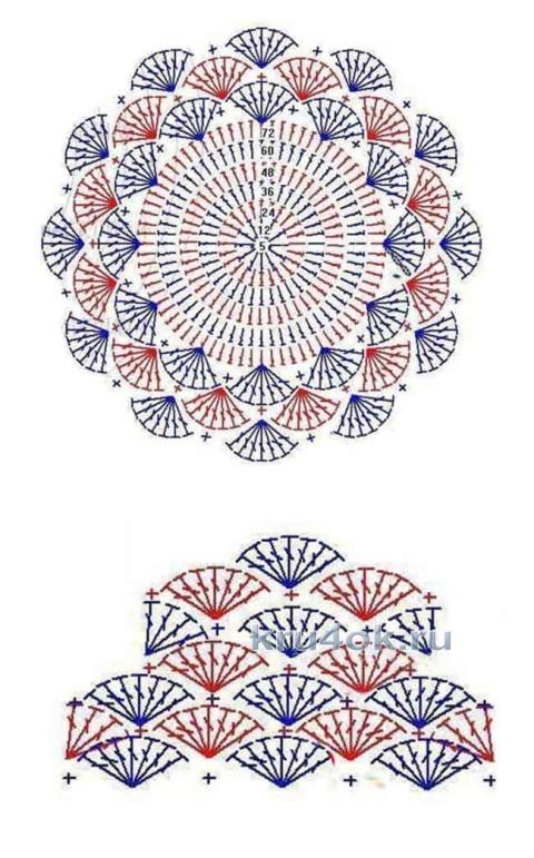 Шляпка для девочки крючком. Работа Ирины Игошиной вязание и схемы вязания