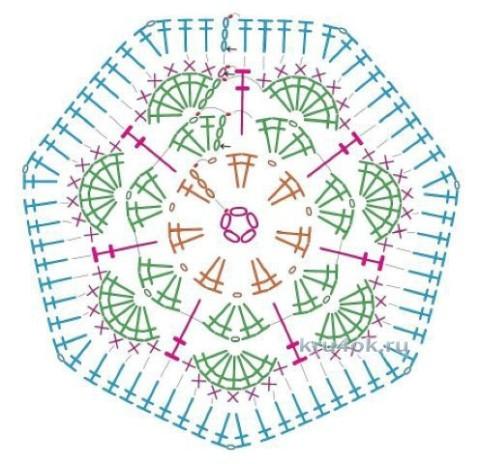 Африканский шестиугольник крючком схема