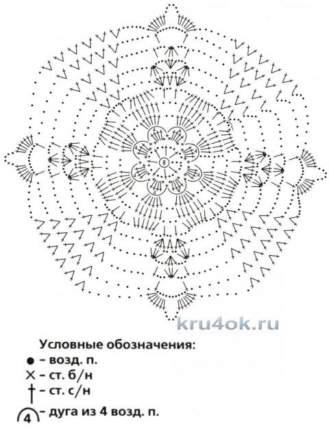 Вязаный крючком топ. Работа Анастасии вязание и схемы вязания