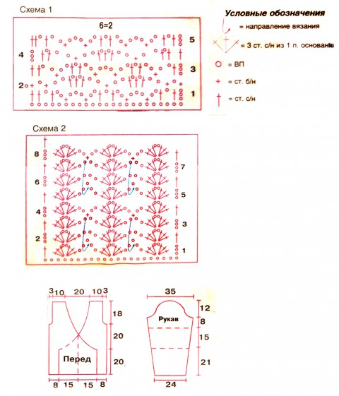 Схемы вязания и выкройка кардигана: