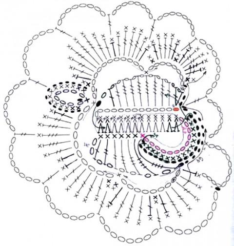 Схемы роз в технике ирландского кружева