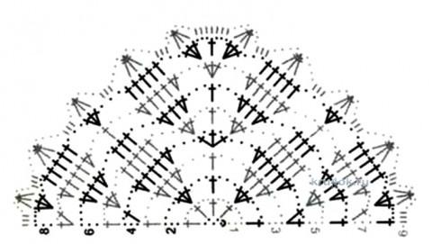 Бактус крючком. Работа Ольги вязание и схемы вязания