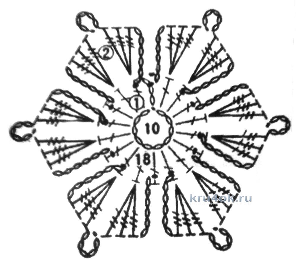 простая схема вязки крючком шарфа