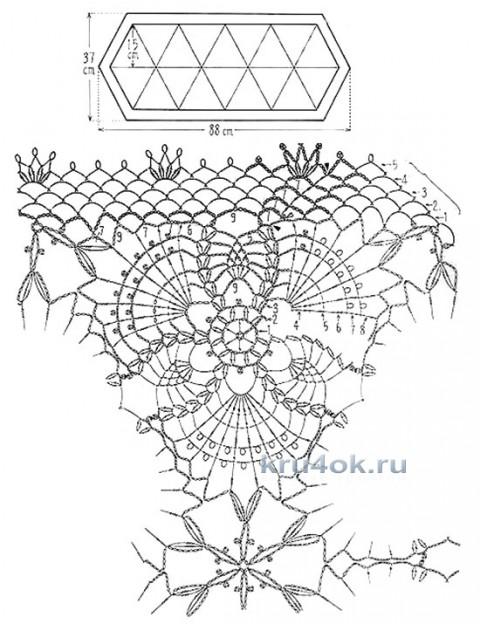 Овальная салфетка крючком. Работа Лепы вязание и схемы вязания