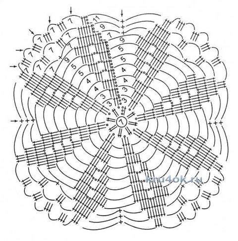 Шаль из мотивов. Работа Фадеевой Марины вязание и схемы вязания