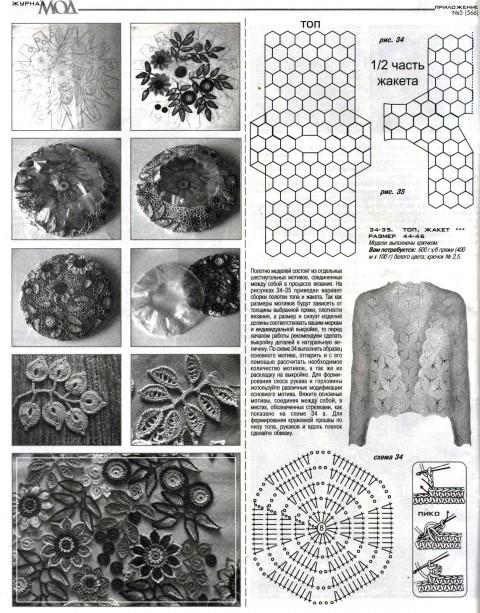 Схемы вязания платья: