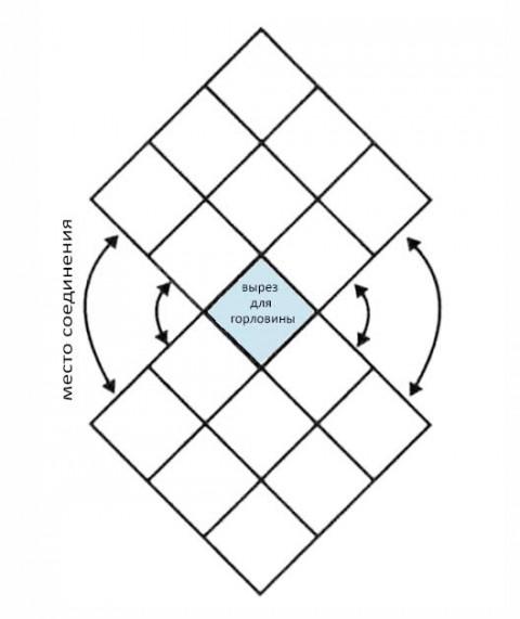 схема сборки пончо