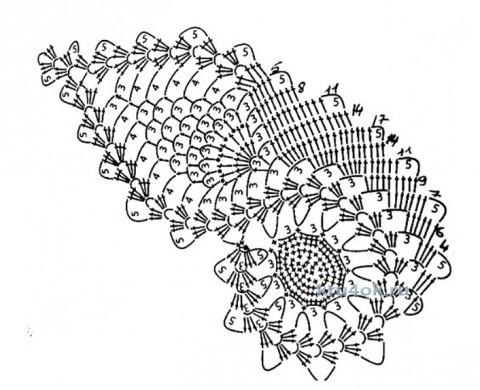 Кофточка в технике ирландского кружева. Работа Елены вязание и схемы вязания