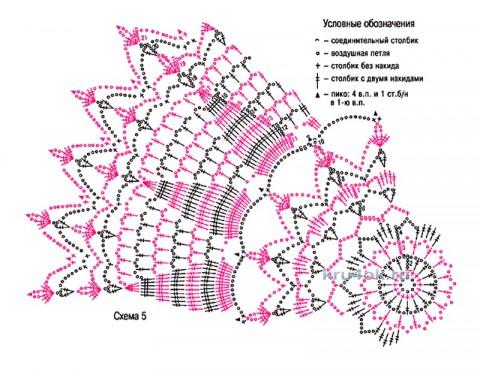 Салфетка Изумрудный лужок. Работа Галины Леоновой вязание и схемы вязания