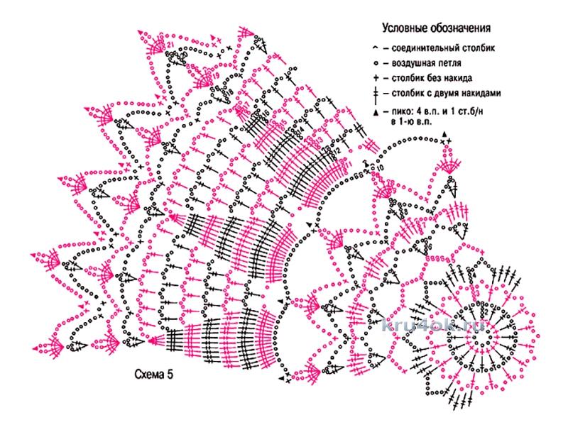 эксперта: схемы вязания крючком с описанием термобелье Glissade