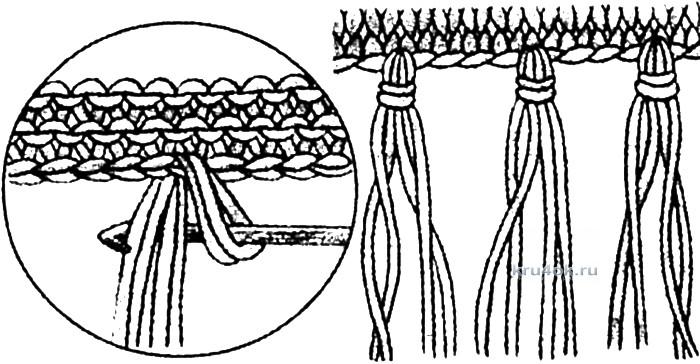 Как сделать кисточки на шарфе из пряжи