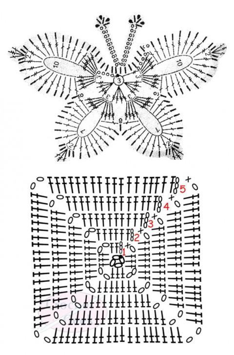схемы вязания пледа
