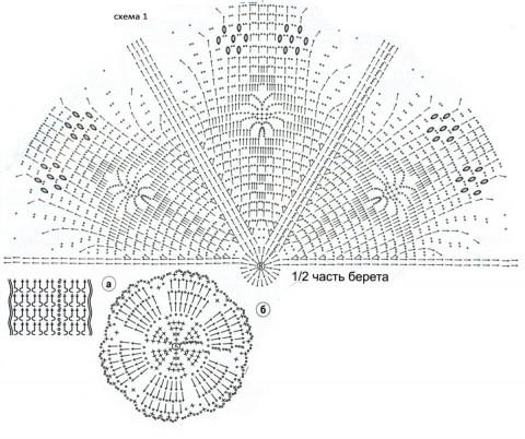Схема вязания Классический женский берет