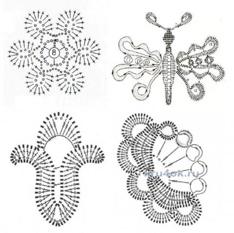 Кофта в технике ирландского кружева. Работа Алёны Филимоновой вязание и схемы вязания