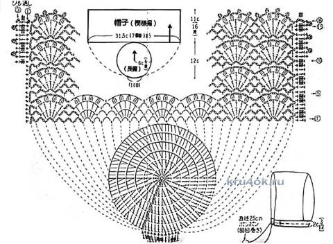 Крестильный комплект. Работа Эльвиры Вязаловой вязание и схемы вязания