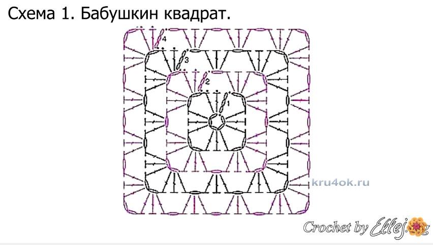 схема вязания бабушкиного квадрата крючком для начинающих