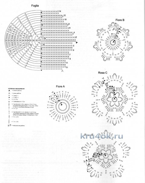 Вязаный крючком топ. Работа Олеси Петровой вязание и схемы вязания