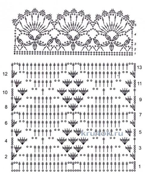 Вязаный палантин Уютненький. Работа Ольги вязание и схемы вязания