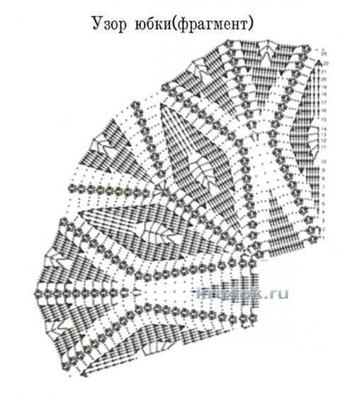 Юбка макси Бирюза. Работа Елены Петровой вязание и схемы вязания
