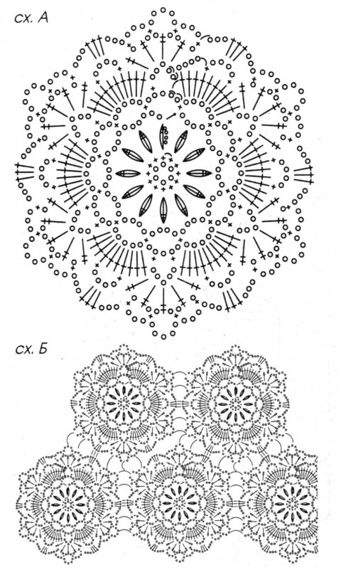 Схема вязания ажурной кофточки: