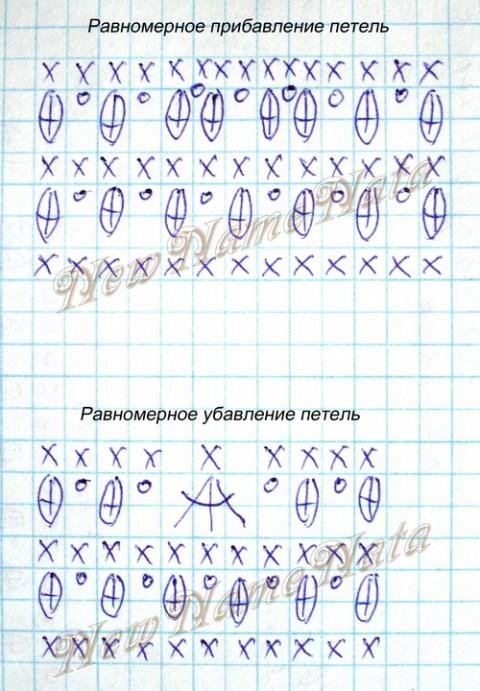 схема детского ажурного жакета крючком
