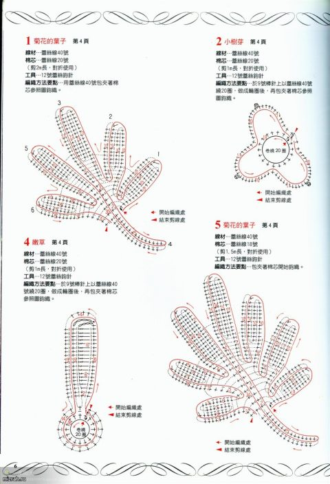 Схемы вязания болеро в технике ирландское кружево