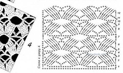 Цветочный шарфик крючком. Работа Елены вязание и схемы вязания