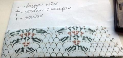 Палантин крючком. Работа Ольги ЯрославскойР вязание и схемы вязания