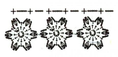 Сарафан для девочки крючком. Работа Галины Леоновой вязание и схемы вязания