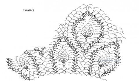 Схемы вязания сарафана,ананасы крючком