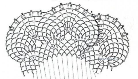 Шляпка лисы Алисы. Работа Галины Лукериной вязание и схемы вязания