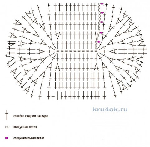 Вязаные пинетки. Работа Натальи вязание и схемы вязания