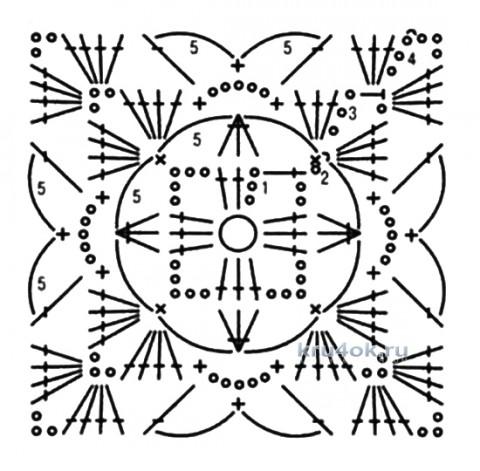 Схема мотива для вязания ажурного платья