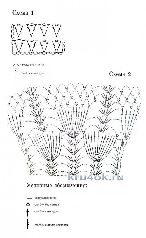 Детская юбка Ажурный колокольчик. Работа Ирины вязание и схемы вязания