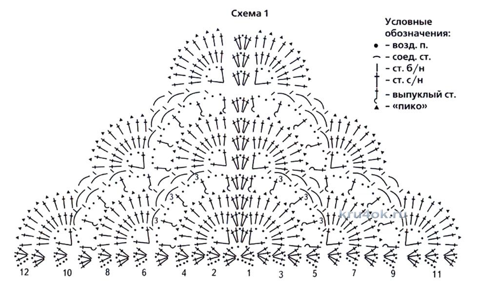 Вязание крючком шали схема веер