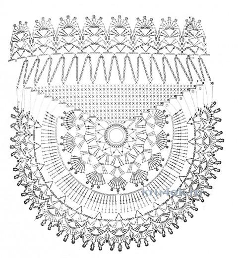 Схема вязания круглой сумки
