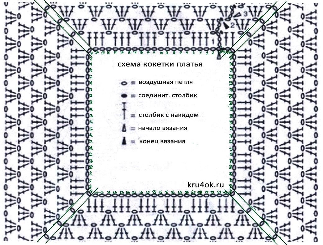 платьишки и сарафаны крючком для детей схемы