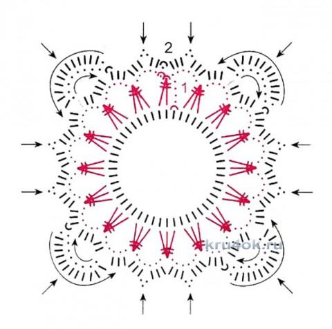 Летний топик крючком. Работа Ирины вязание и схемы вязания