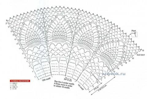 Вязаная скатерть. Работа Татьяны Ивановой вязание и схемы вязания