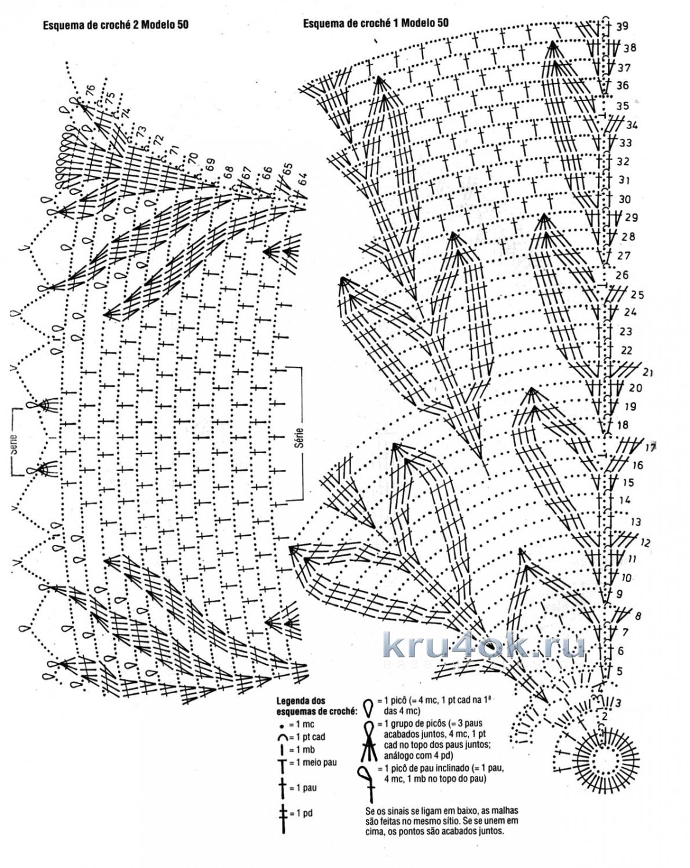 Юбки вязаные на основе салфеток