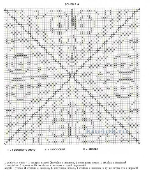 Схемы вязания покрывала крючком